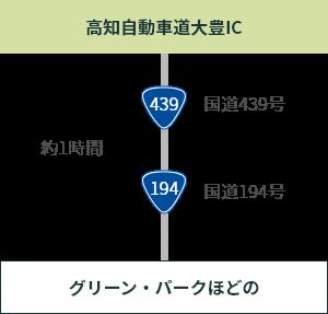 高知自動車道大豊ICから